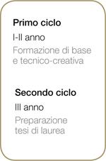 ciclo design_150.jpg